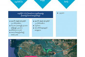 ကျောက်ဖြူတွင် အကောင်အထည်ဖော်မည့် စီမံကိန်းများ