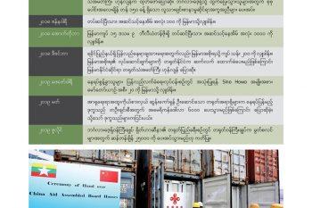 ရခိုင်ပြည်နယ်အရေး တရုတ်နိုင်ငံ၏ကူညီမှု